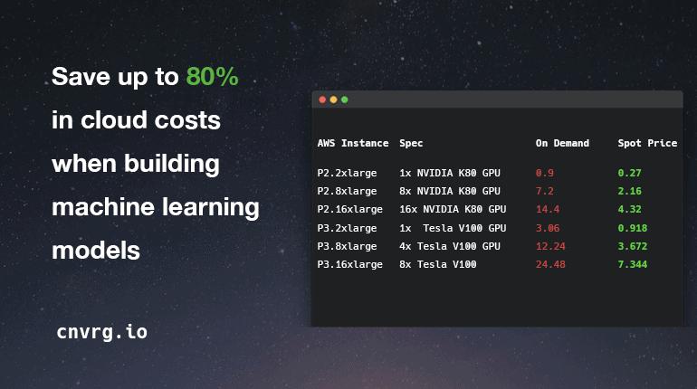Nvidia Deep Learning Tutorial