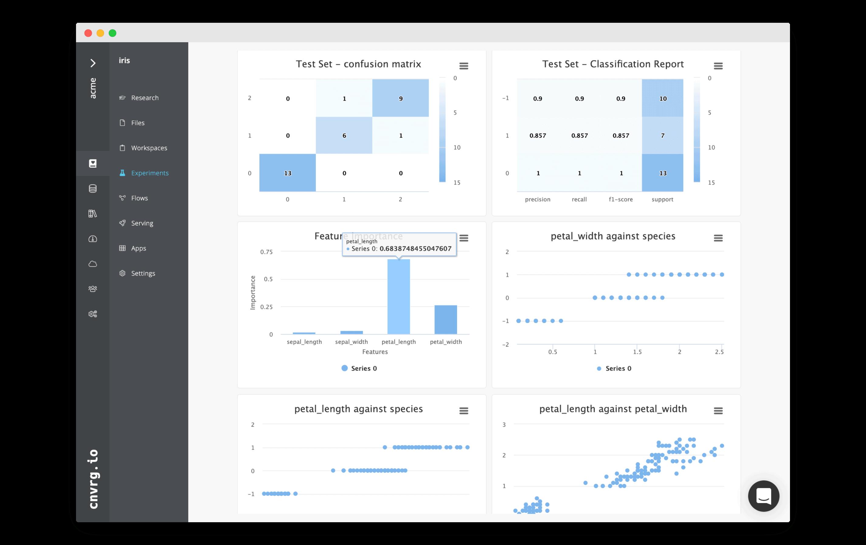 Tracking Machine Learning Models